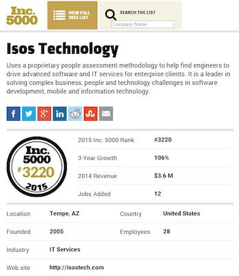2015_Inc5000_Isos_scaled