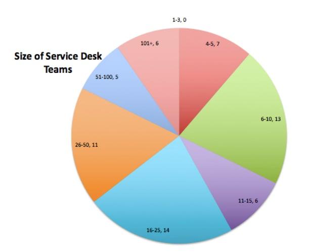 blog-service-desk-size