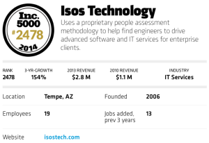 isostechnology-inc5000